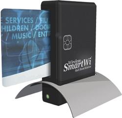 smartwi satcenter